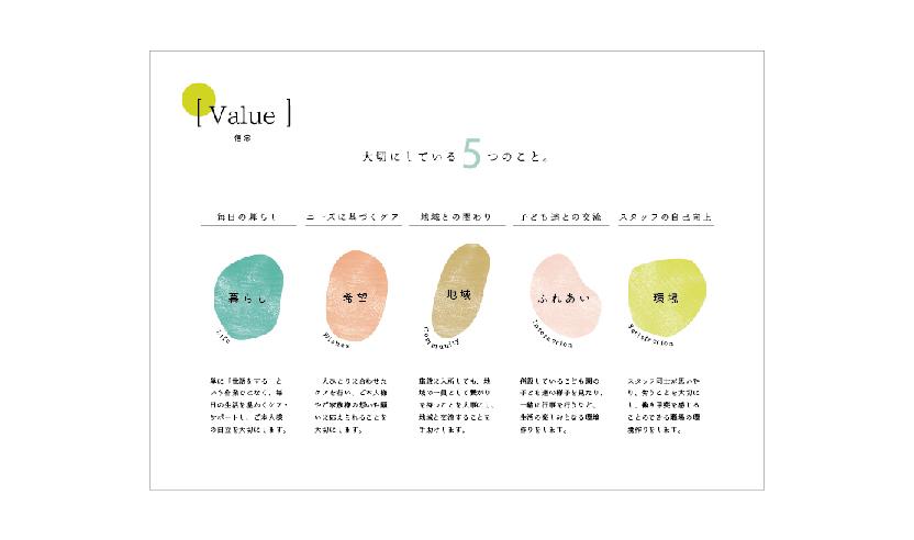 design-slide07